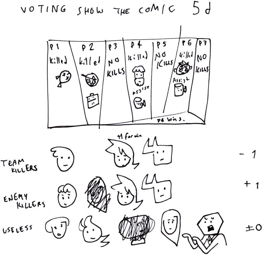 Voting Show the Comic 5d