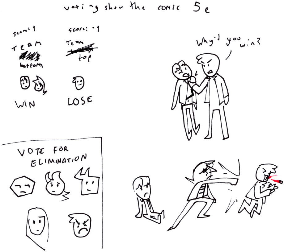 Voting Show the Comic 5e